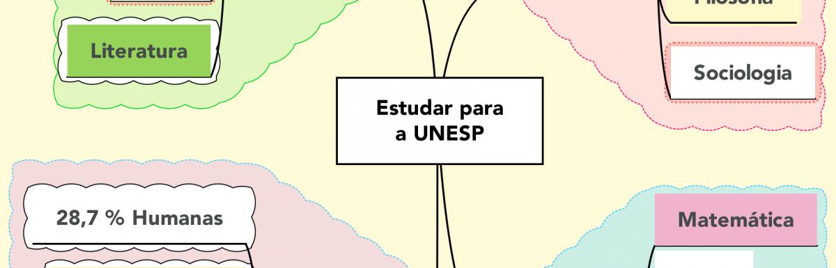 Como passar na Unesp